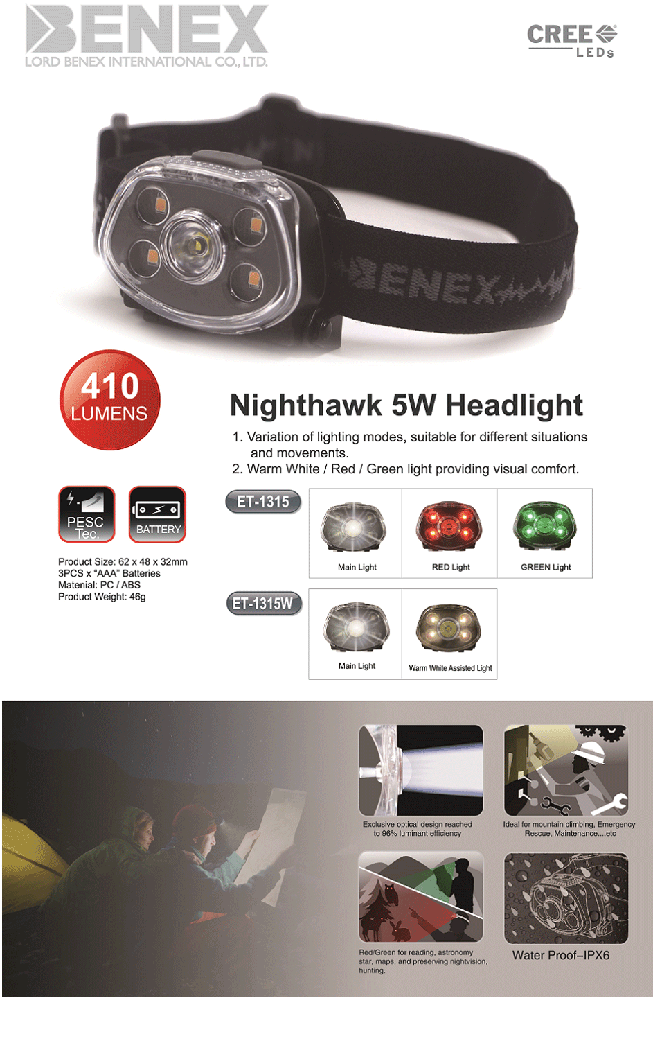 ET-1315 / 1315-W Nighthawk 5W 410LM LED Headlight