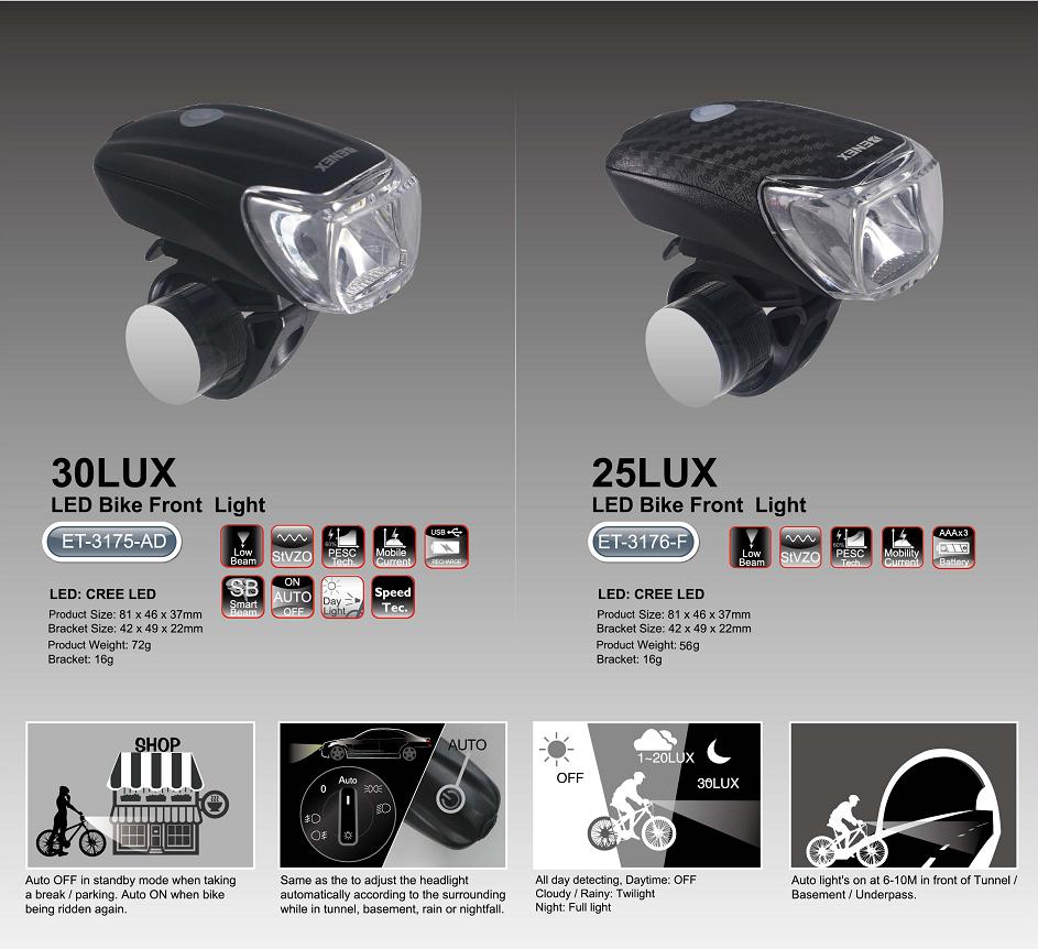 ET-3176 Mini Bike Light